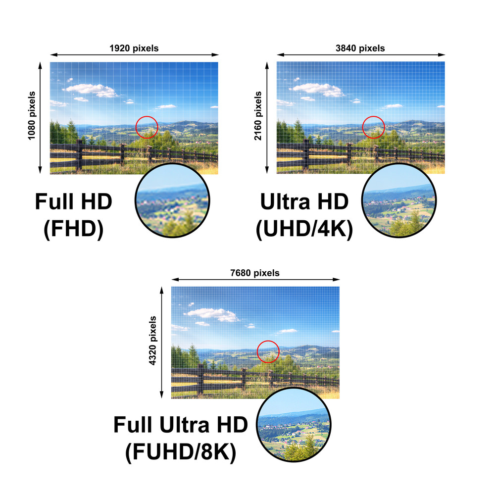what is 8k? - ebuyer blog