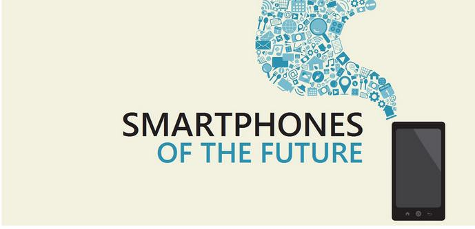 smartphones of the future